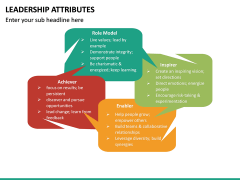 Leadership Attributes PPT Slide 19