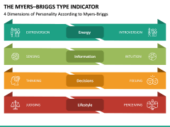 Myers Briggs Type Indicator PPT Slide 17
