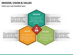 Mission, Vision and Values PPT Slide 38