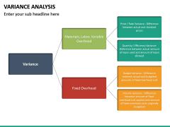 Variance Analysis PPT Slide 21