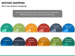 Mystery Shopping PPT Slide 19