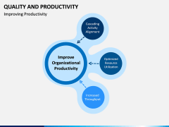 Quality and Productivity PPT Slide 13