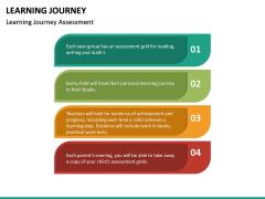 Learning Journey PPT Slide 19