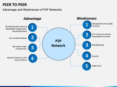 Peer to Peer PPT Slide 11