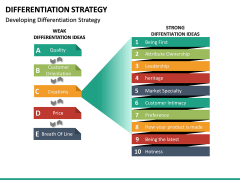 Differentiation Strategy PPT Slide 17