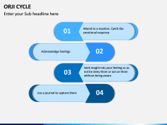ORJI Cycle PPT Slide 3