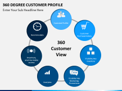 360 degree customer profile PPT slide 5