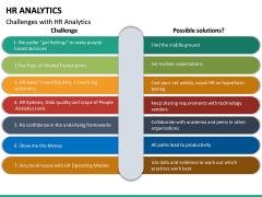 HR Analytics PPT Slide 27
