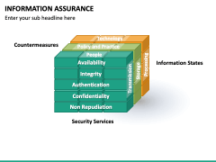 Information Assurance PPT slide 14