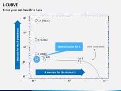 L Curve PPT Slide 1