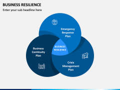 Business Resilience PPT Slide 2