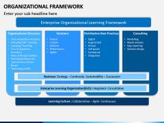 Organizational Framework PPT Slide 9