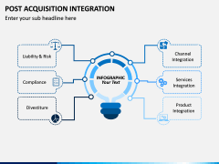 Post Acquisition Integration PPT Slide 11