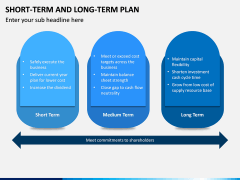 Short Term and Long Term Plan PPT Slide 16