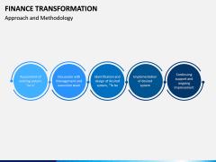 Finance Transformation PPT Slide 6