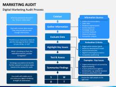 Marketing Audit PPT Slide 9