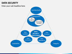 Data Security PPT slide 15