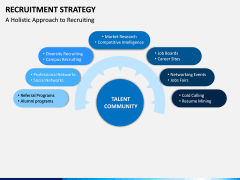 Recruitment Strategy PPT Slide 9