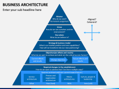 Business Architecture PPT Slide 16