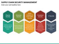 Supply Chain Security Management PPT Slide 21