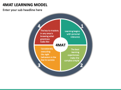4MAT Learning Model Slide 13