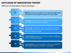 Diffusion of Innovation Theory PPT Slide 7