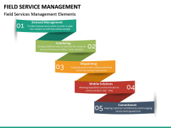 Field Service Management PPT Slide 15