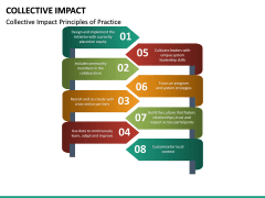Collective Impact PPT Slide 22