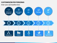 Buyer persona PPT slide 15