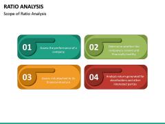 Ratio Analysis PPT Slide 18