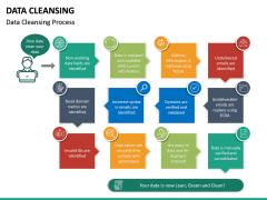 Data Cleansing PPT Slide 16