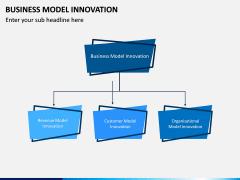 Business Model Innovation PPT Slide 2