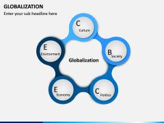 Globalization PPT Slide 3