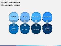 Blended Learning PPT Slide 5