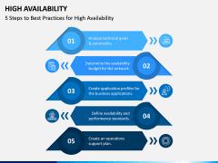 High Availability PPT Slide 7