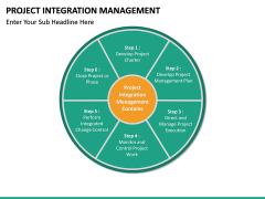 Project Integration Management PPT Slide 17