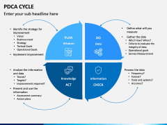 PDCA Cycle PPT Slide 7