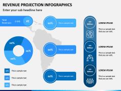 Revenue Projection Infographics PPT Slide 12