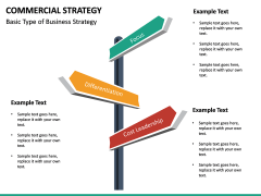 Commercial strategy PPT slide 20