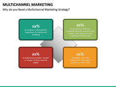 Multichannel Marketing PPT slide 25
