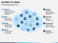 Internet of Things (IOT) PPT Slide 8