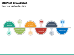 Business Challenges PPT Slide 21