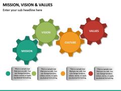 Mission, Vision and Values PPT Slide 41