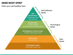 Mind Body Spirit PPT Slide 13