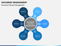 Document Management PPT Slide 4