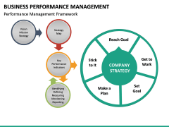 Business Performance Management PPT Slide 24