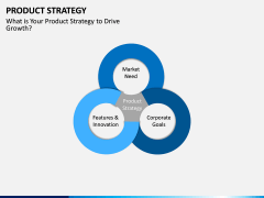 Product Strategy PPT slide 11