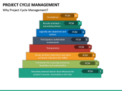 Project Cycle Management PPT Slide 18