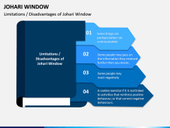 Johari Window PPT Slide 9