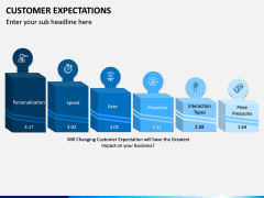 Customer Expectations PPT Slide 27